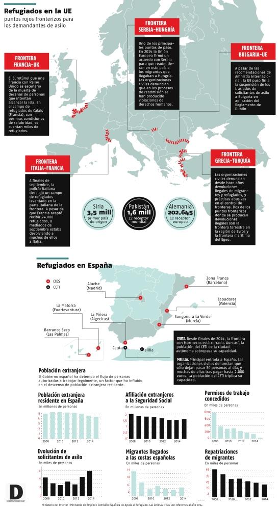 infografiaRefugiados