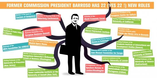 1954. Barroso, rey de la puerta giratoria - un tercio de sus comisarios saltaron de Bruselas a la empresa privada